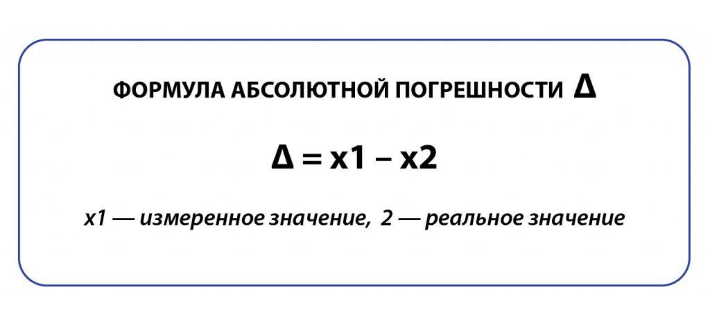Формула абсолютной погрешности