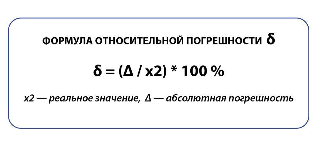 Формула относительной погрешности