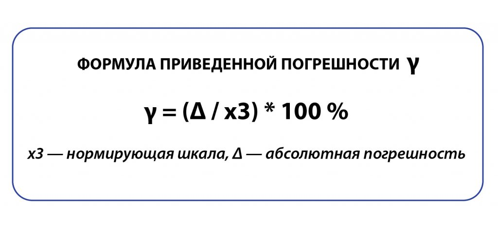 Формула приведенной погрешности