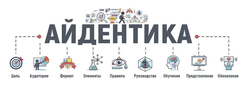 Visual-Brand-Identity-1