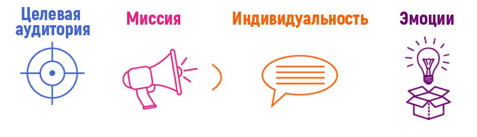 Visual-Brand-Identity-3