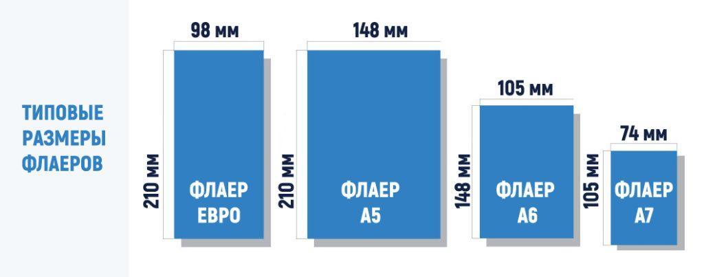 Размеры флаеров