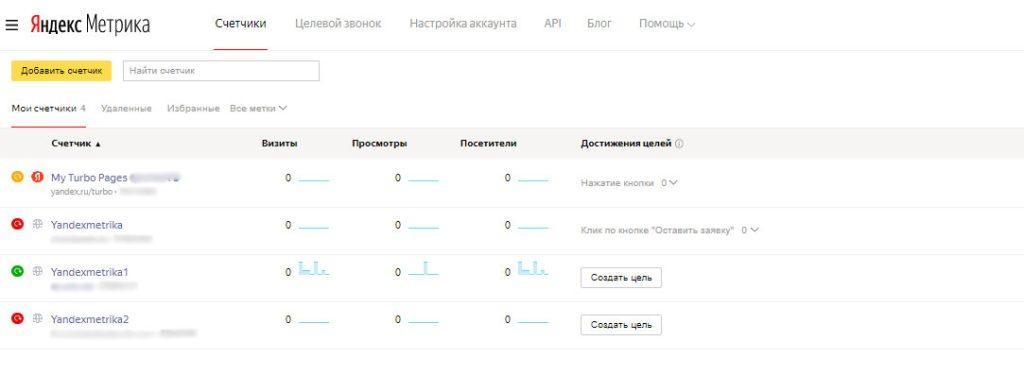 Готовый счетчик Яндекс Метрики