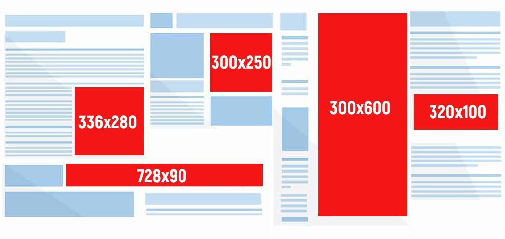 Размеры рекламных блоков десктоп
