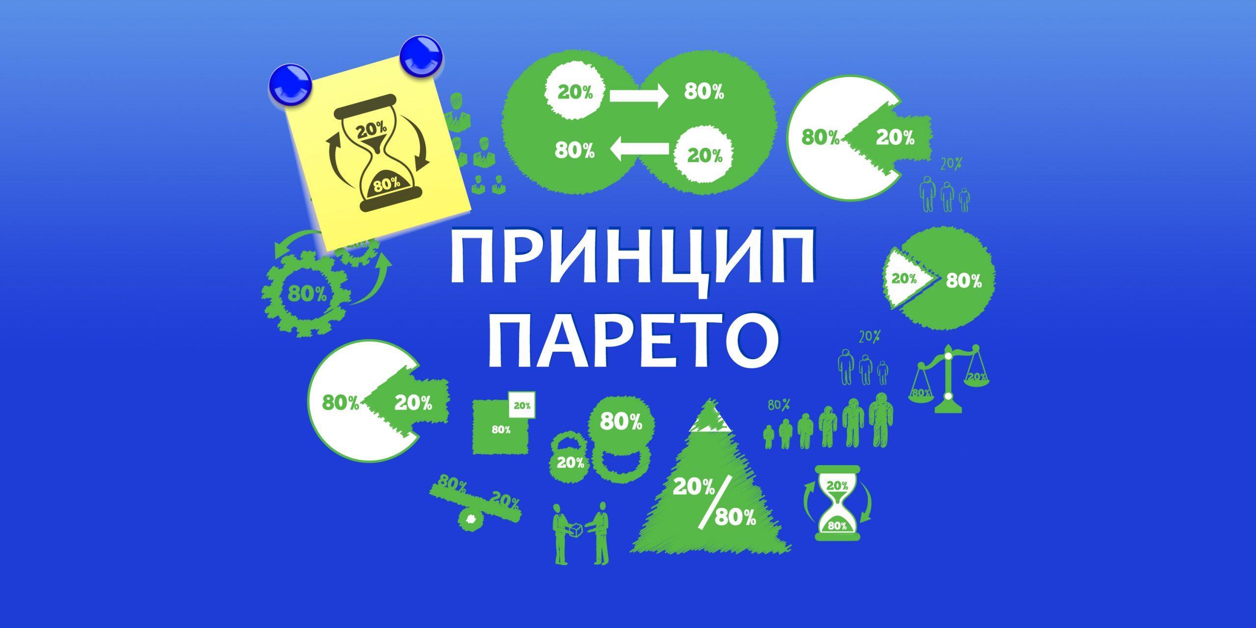 {:en}Pareto Principle and How to Take Advantage of it in Marketing and Business{:}{:ru}Закон Парето как основа для эффективного маркетинга и саморазвития {:}