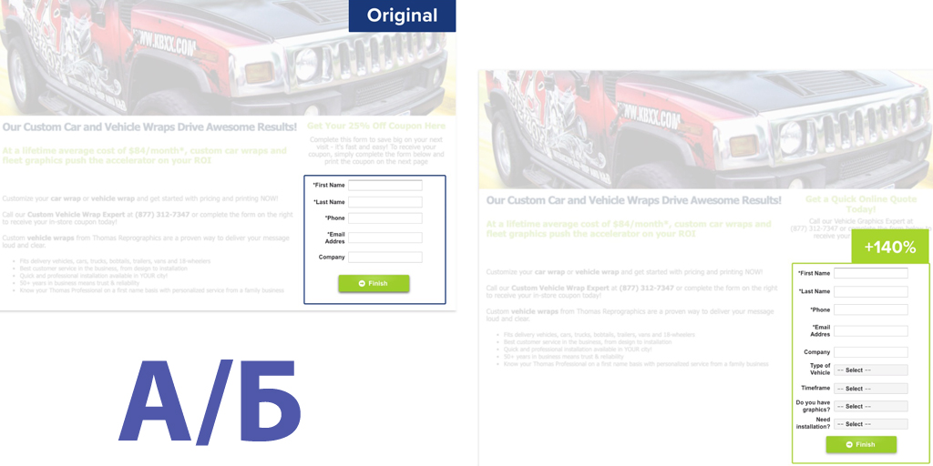 Сплит-тест контекстной рекламы, проведенный компанией по тюнингу автомобилей Thomas Printworks
