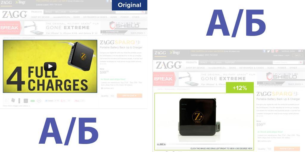 A/Б-тесте, который провел розничный магазин по продаже мобильных аксессуаров Zagg