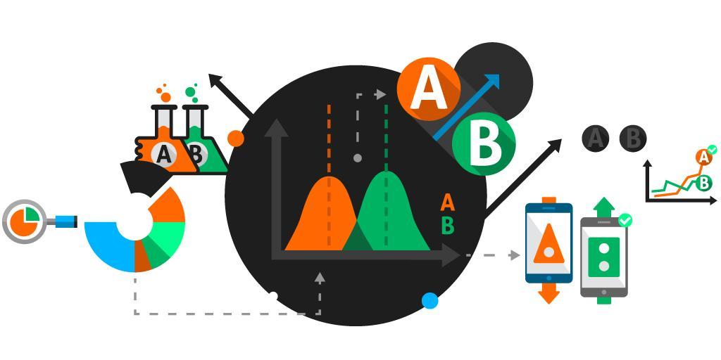 Как работает A/B-тестирование в таргетированной рекламе