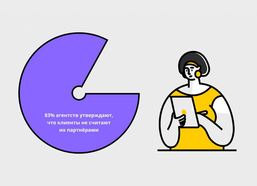 5 правил для доверительных отношений с клиентами image3